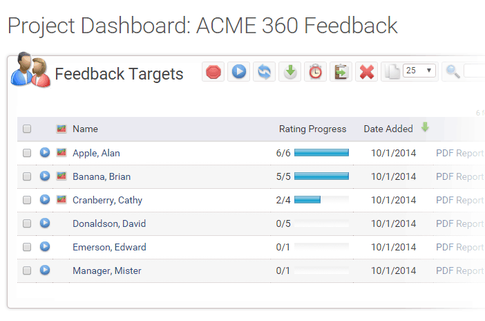 EchoSpan 360-Degree Feedback Project Dashboard
